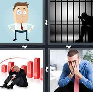 Cartoon business man, Man sitting down in front of red bar graph, Man in jail cell, and Man looking upset with face in hands