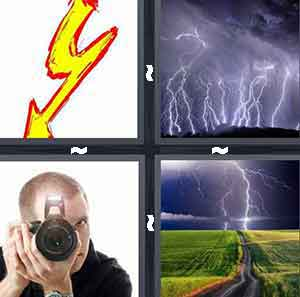 Lightning cartoon, Lightening bolt, Camera, and Thunder storm