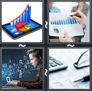 Bar and pie chart on a tablet, Paper with charts, Man using laptop with alphabets, and Pen and calculator on paper